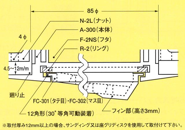 イケダ式 水流調整スカッパー A-301 A-302 (タテ目・マス目) 【イケダ商会】