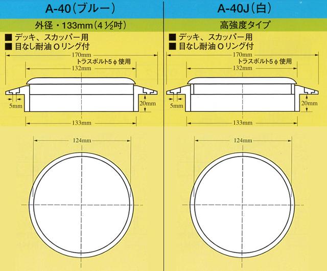 デッキスカッパー A-40 【イケダ商会】