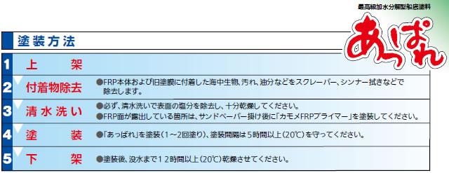あっぱれ 加水分解型船底塗料 【中国塗料】