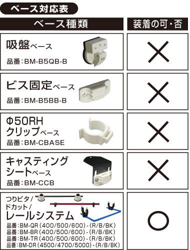 BMO つりピタ/ドカット/ロッドホルダー(レール用)