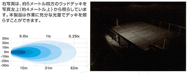 BMO 拡散LEDライト6灯 [BM-WL17W-SFL]
