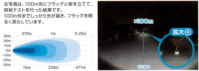 BMO スポット スーパーLEDライト8灯 [BM-WL21W-RSP]