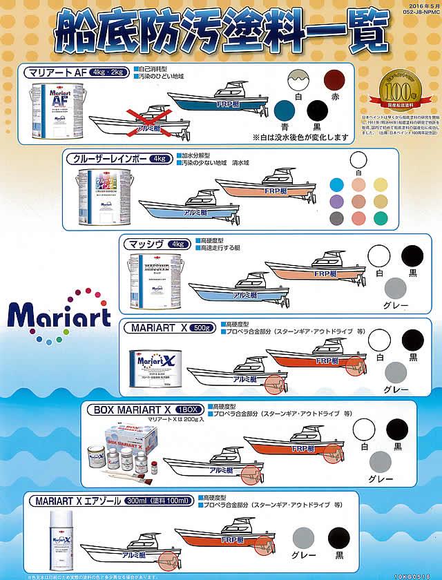 日本ペイント・ニッペ 船底塗料